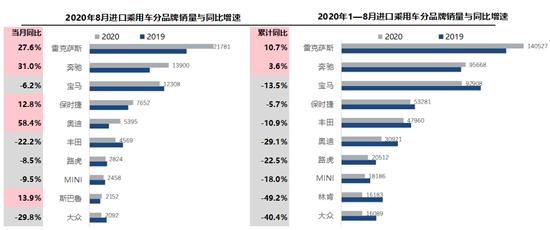 中國物流與采購聯合會發布《2021年貨車司機從業狀況調查報告》
