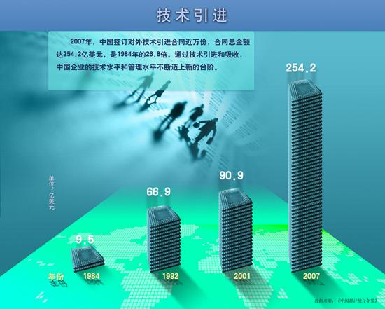 綜合交通體系的形成 助推東莞不斷鞏固提升灣區重要節點城市地位